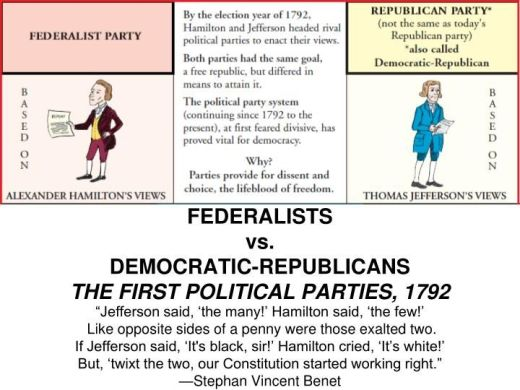 a history of the political conflict between federalists and anti federalists Free term papers & essays - federalists vs antifederalists and their common arguments, american history.